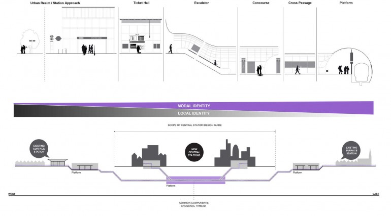 Elizabeth line central stations modal identity design guide_236332