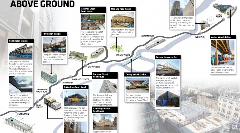 Crossrail coming up above ground