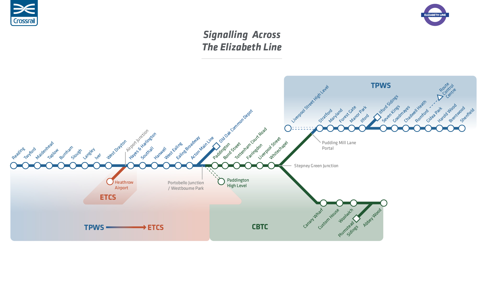 Signalling Across the Elizabeth Line (2)