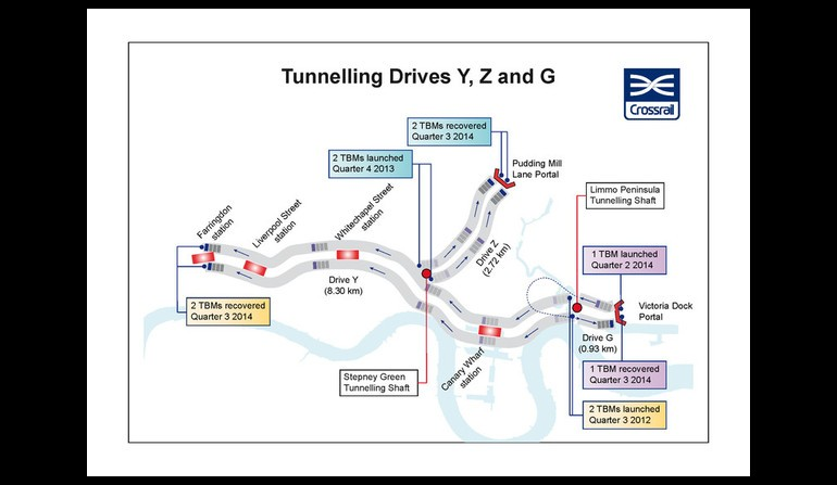 Tunnel graphic - Tunnelling Drive Y, Z and G_6Apr11