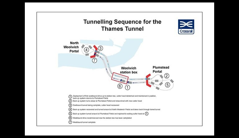 Tunnel graphic - Tunnelling Sequence For Thames Tunnel_6Apr11